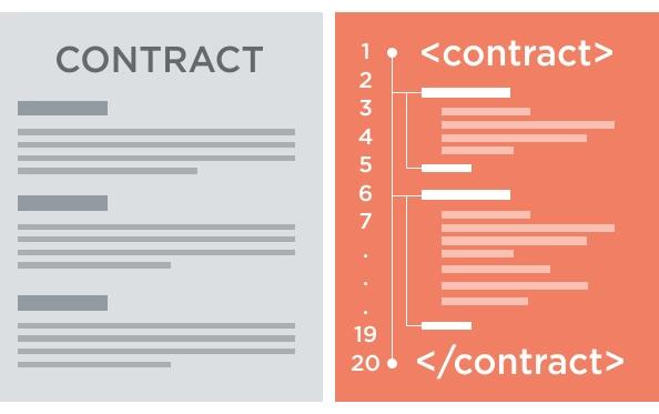 Storia ed evoluzione degli Smart Contract